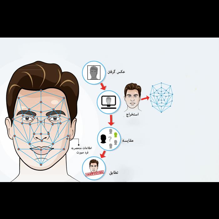 انجام پروژه تشخیص چهره